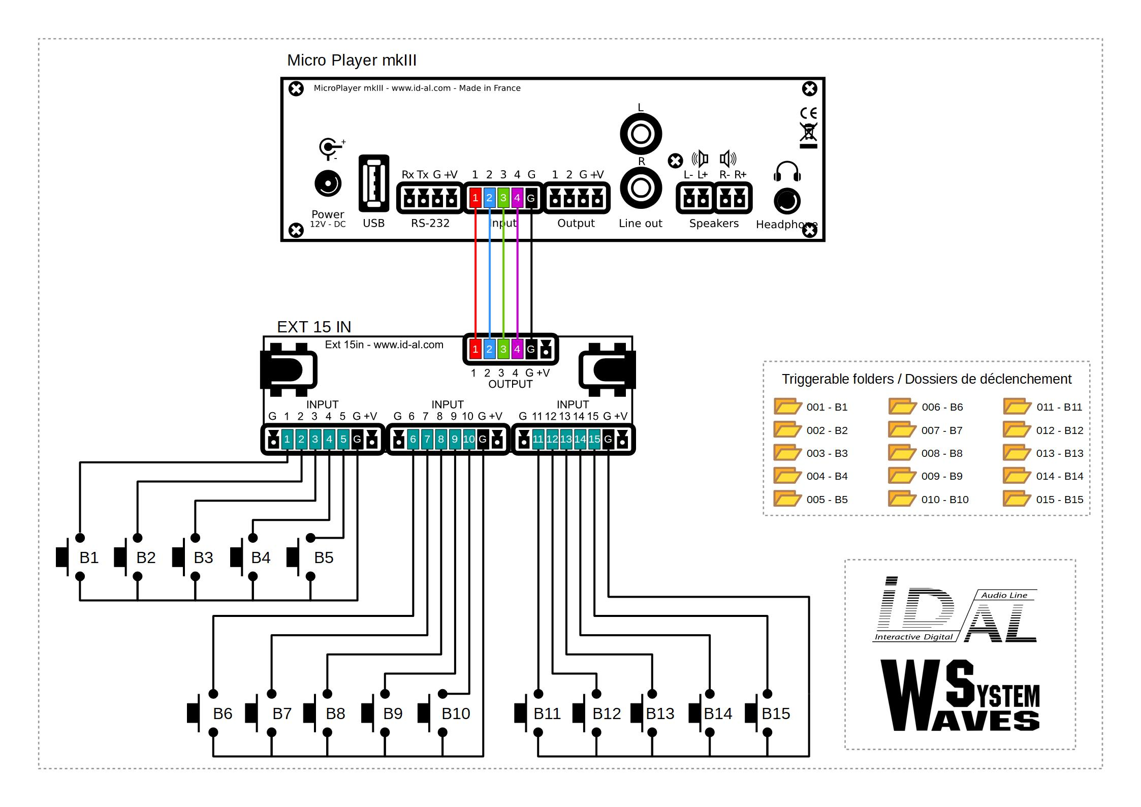 wiring diagram for micro player mkiii - connection of 15 push buttons with  a ext15 in extension board