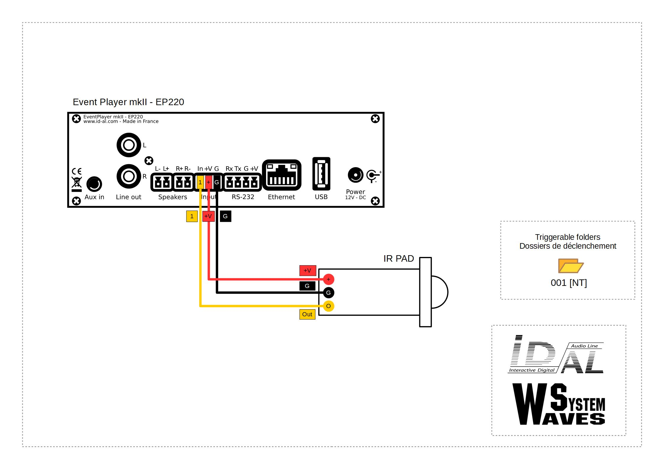 Event Player Mkii Ep220 Ep230 Rs 232 Wire Diagram Wiring For Connection Of A Ir Pad