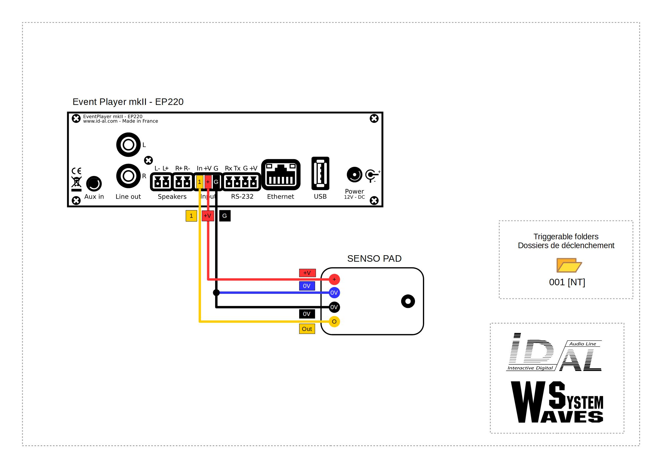Event Player Mkii (ep220 Ep230) Detail Wiring Diagram Event Wiring Diagram