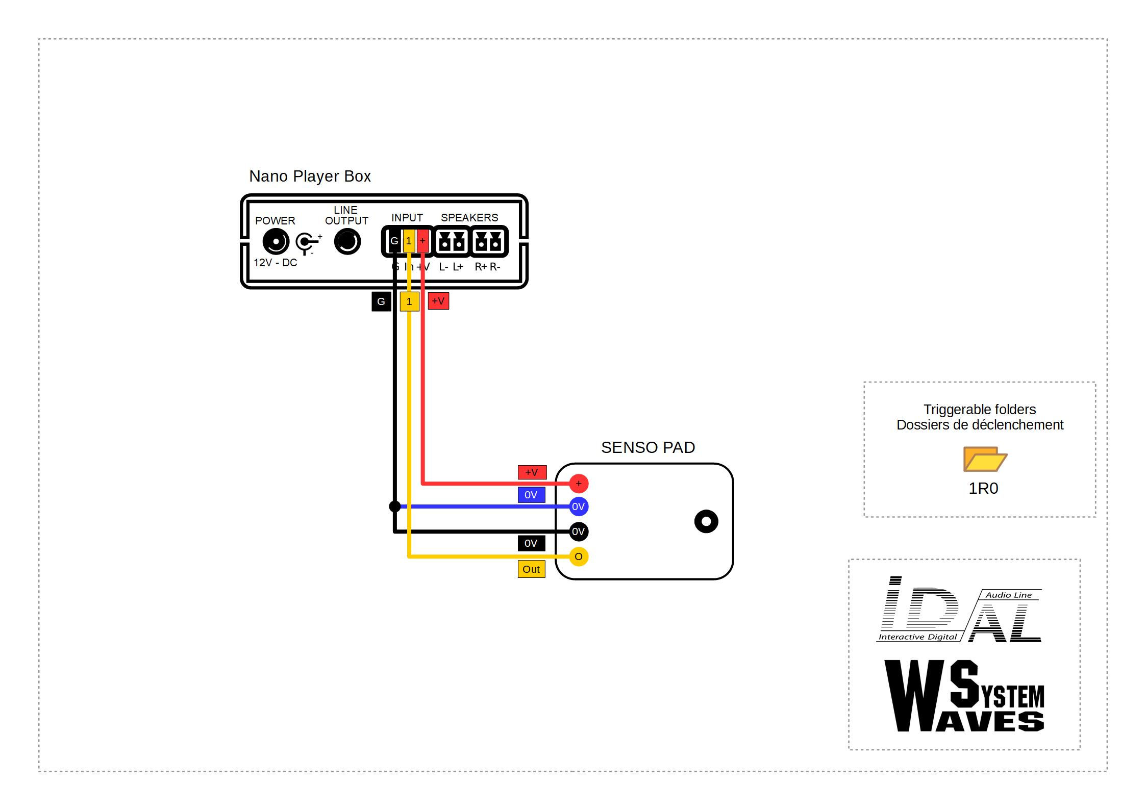 Event Wiring Diagram Simple Post Landscape Senso Pad Interactive